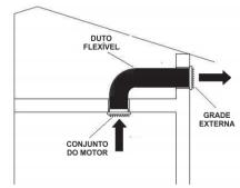 Como instalar exaustor no teto