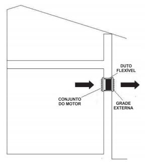 Como instalar exaustor na parede