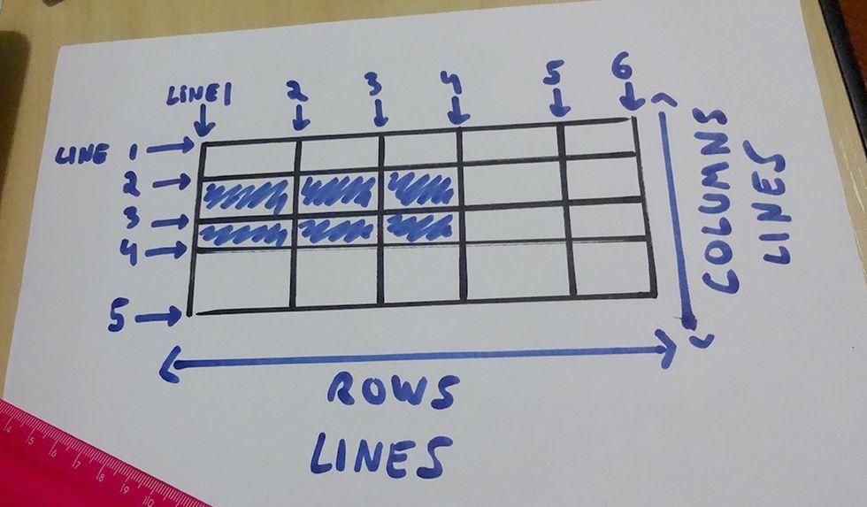 Line base position