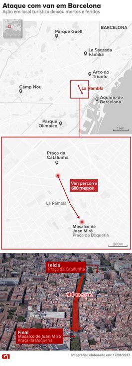 [Imagem: ataque-barcelona-mapa-2.jpg?1503004628]