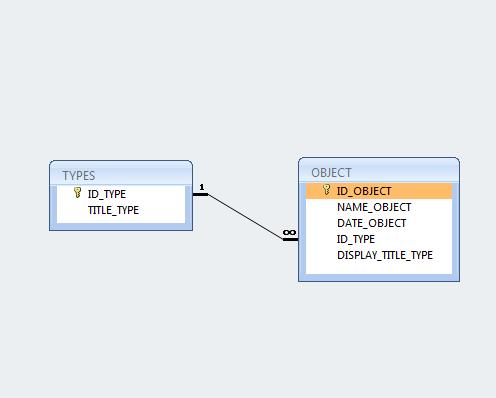 """Como adicionar em uma tabela mestre um campo """"calculado"""" para mostrar campos da tabela detalhe? Er"""