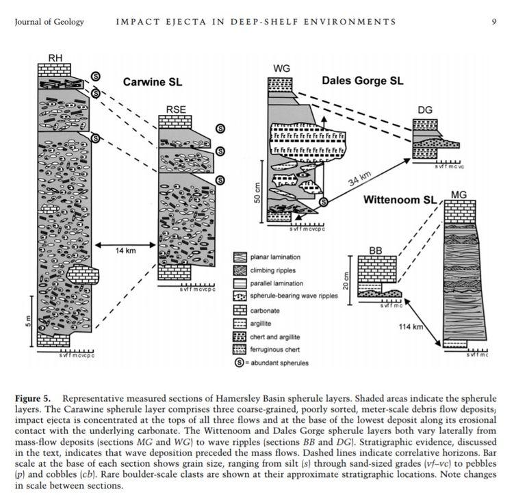 Padr%c3%b5es_de_distribui%c3%a7%c3%a3o_sedimentar_por_impactos