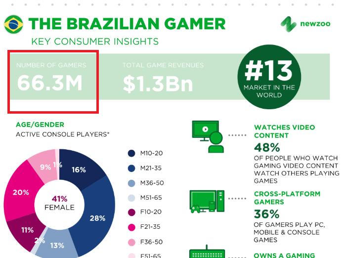 brasil.png?1529079909