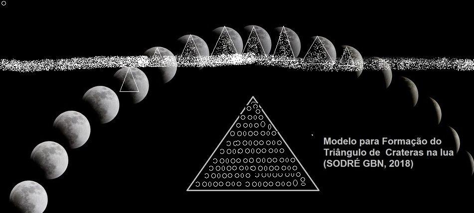 Triangulo na lua