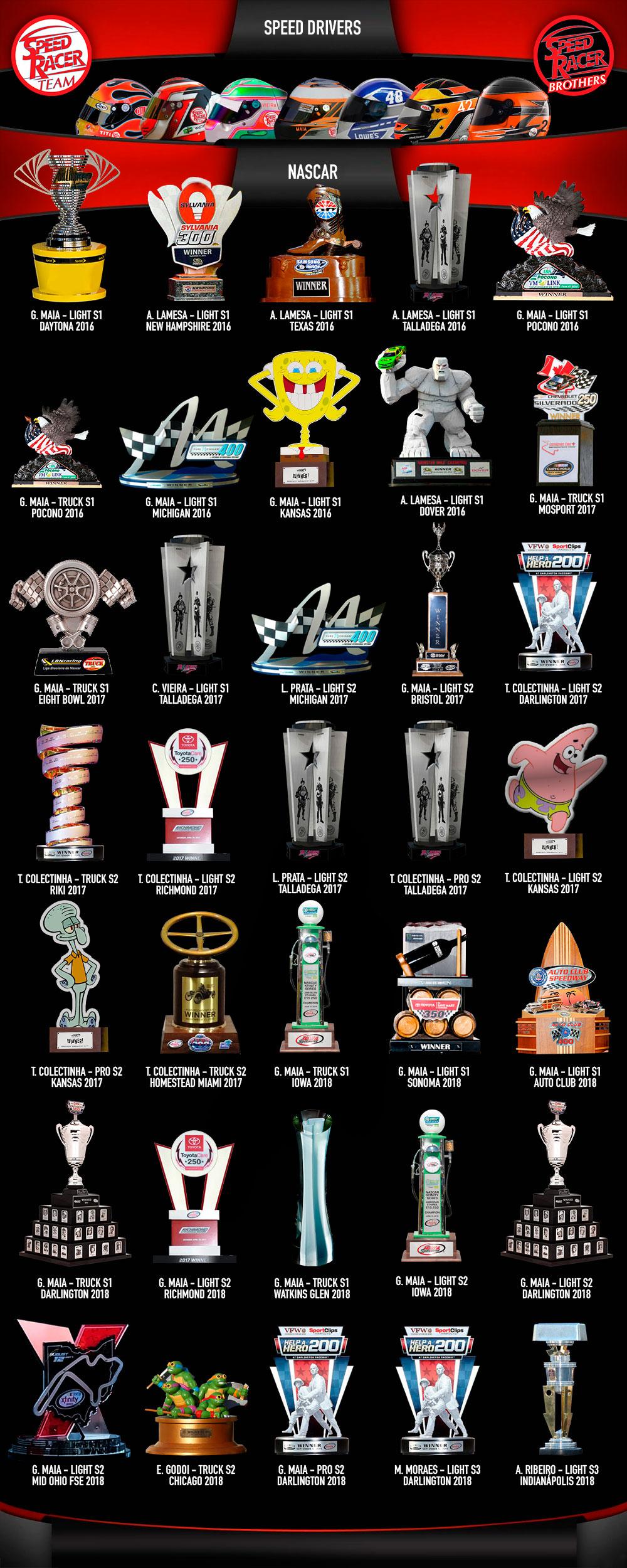 trophy-2.0-NASCAR.jpg?1538745772