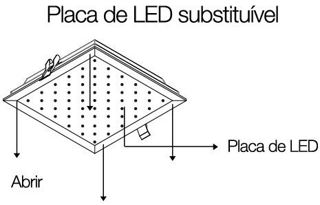 Placa de LED Substituível