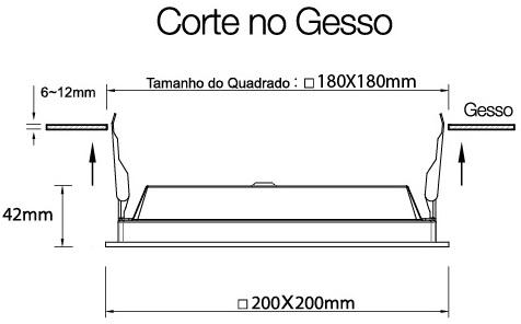 Como instalar o Painel de LED