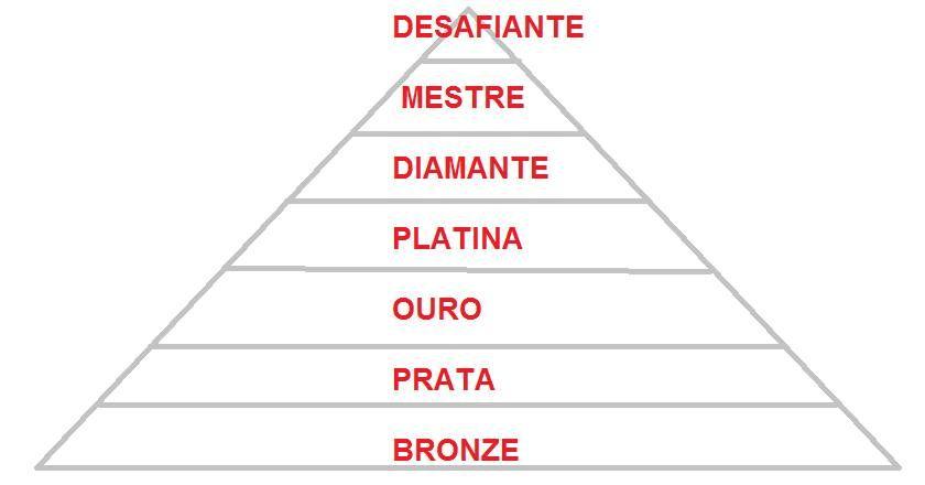 escada league of legends