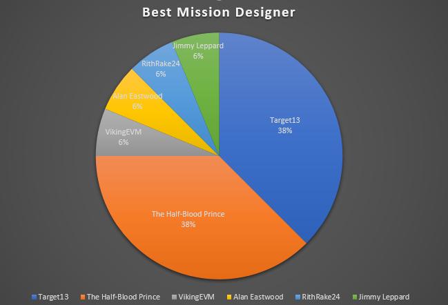 best_designer.png?1552340064